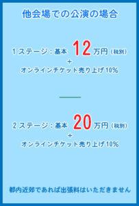 他の会場では1ステージ12万円+オンラインチケット売り上げ10%