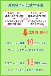 他の会場では1ステージ10万円+オンラインチケット売り上げ10%